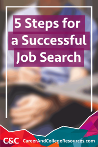 Get a job you actually want, with these five steps for a successful job search