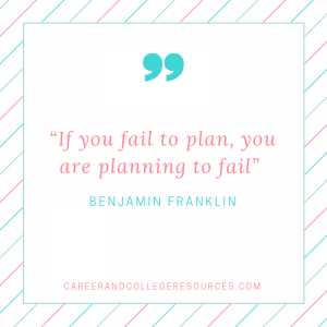 """If you fail to plan, you are planning to fail"" - Benjamin Franklin"